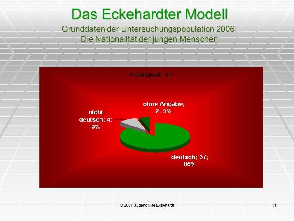 © 2007 Jugendhilfe Eckehardt11 Das Eckehardter Modell Grunddaten der Untersuchungspopulation 2006: Die Nationalität der jungen Menschen