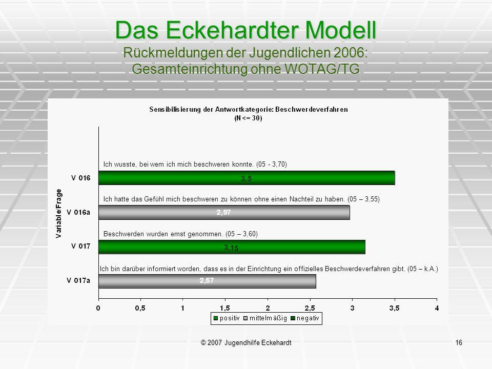 © 2007 Jugendhilfe Eckehardt16 Das Eckehardter Modell Rückmeldungen der Jugendlichen 2006: Gesamteinrichtung ohne WOTAG/TG Beschwerden wurden ernst ge