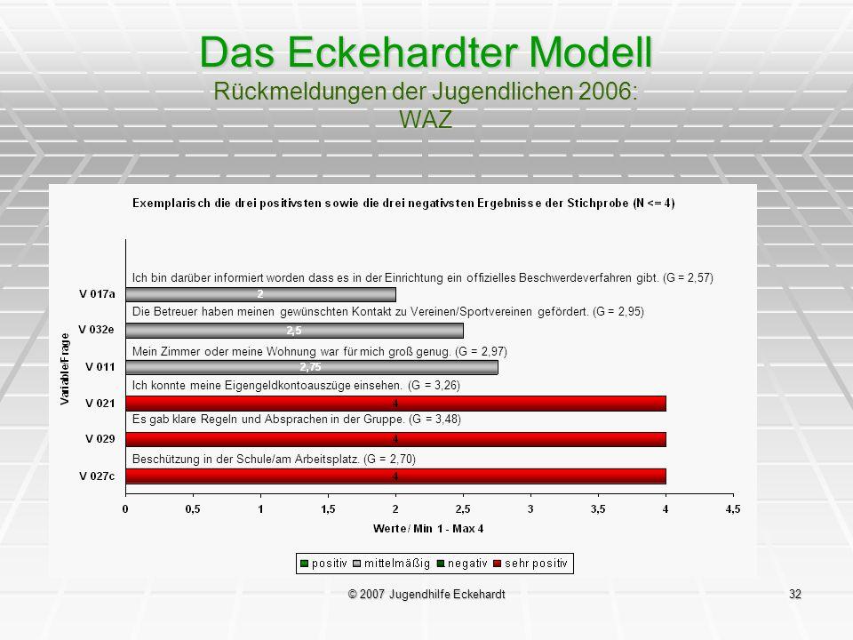 © 2007 Jugendhilfe Eckehardt32 Das Eckehardter Modell Rückmeldungen der Jugendlichen 2006: WAZ Die Betreuer haben meinen gewünschten Kontakt zu Verein