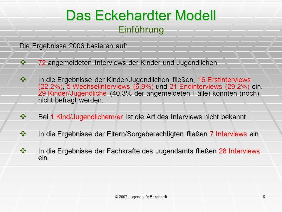 © 2007 Jugendhilfe Eckehardt6 Das Eckehardter Modell Einführung Die Ergebnisse 2006 basieren auf: 72 angemeldeten Interviews der Kinder und Jugendlich