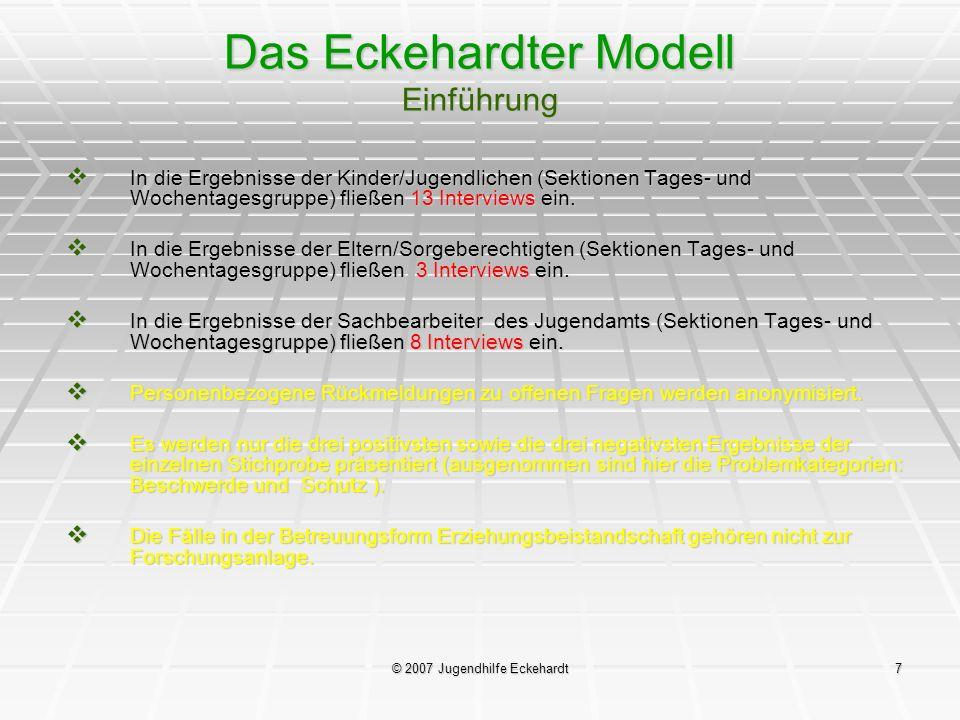 © 2007 Jugendhilfe Eckehardt7 Das Eckehardter Modell Einführung In die Ergebnisse der Kinder/Jugendlichen (Sektionen Tages- und Wochentagesgruppe) fli