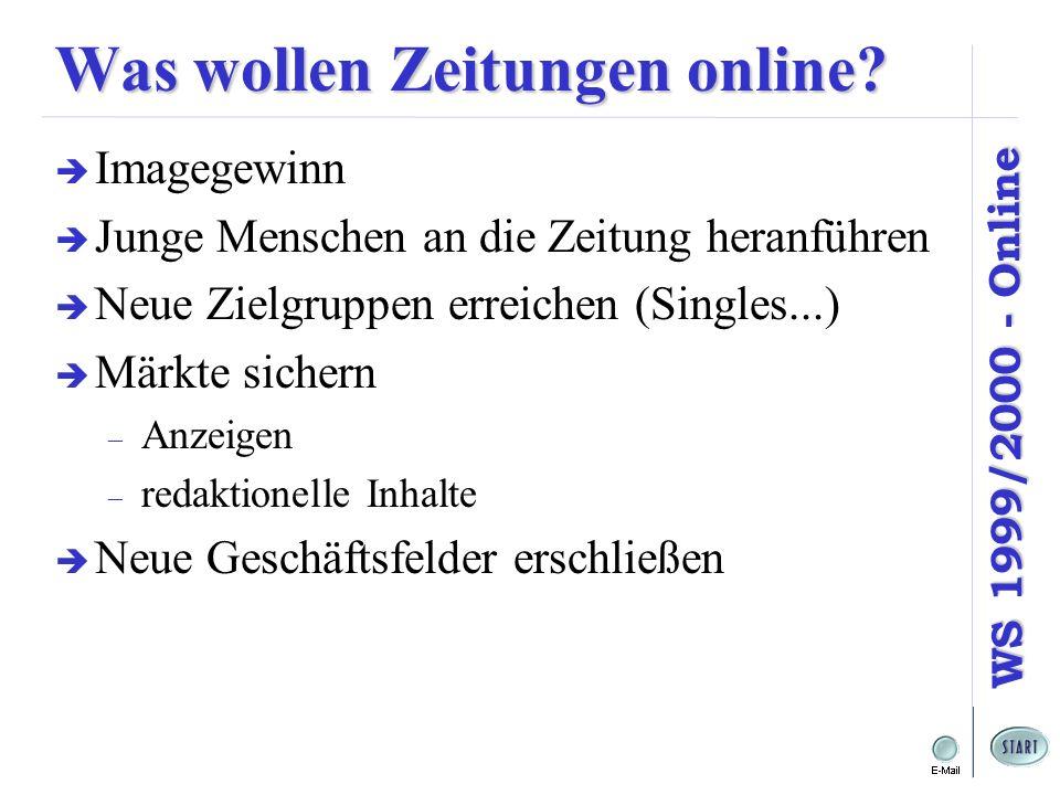 WS 1999/2000 - Online Was wollen Zeitungen online? Imagegewinn Junge Menschen an die Zeitung heranführen Neue Zielgruppen erreichen (Singles...) Märkt
