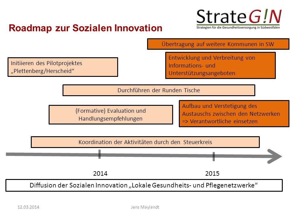 Roadmap zur Sozialen Innovation 12.03.2014Jens Maylandt 20142015 Übertragung auf weitere Kommunen in SW Entwicklung und Verbreitung von Informations-