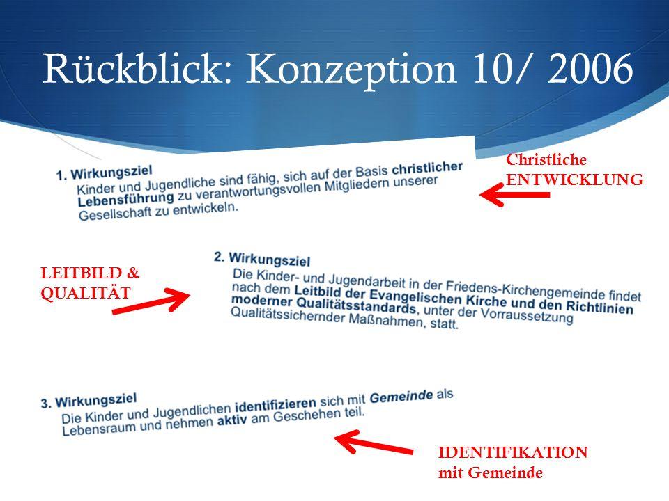 Christliche ENTWICKLUNG IDENTIFIKATION mit Gemeinde LEITBILD & QUALITÄT