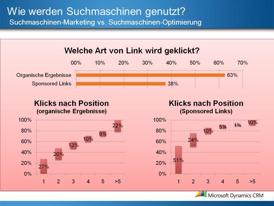 Wie werden Suchmaschinen genutzt? Suchmaschinen-Marketing vs. Suchmaschinen-Optimierung
