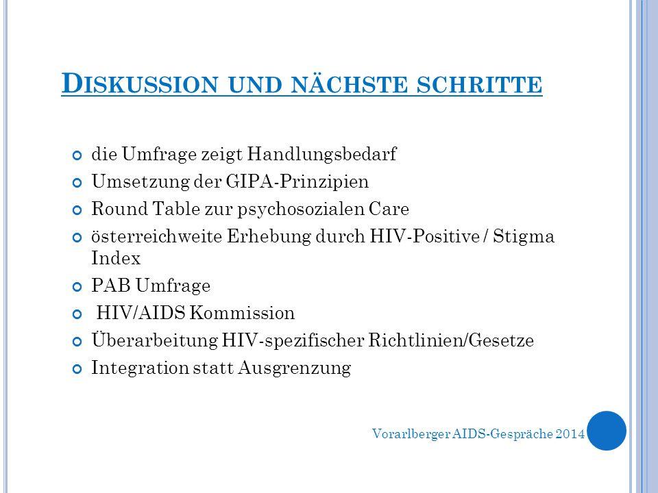 D ISKUSSION UND NÄCHSTE SCHRITTE die Umfrage zeigt Handlungsbedarf Umsetzung der GIPA-Prinzipien Round Table zur psychosozialen Care österreichweite E
