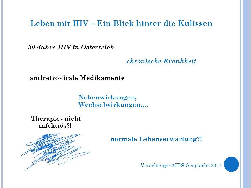 Therapie - nicht infektiös?! antiretrovirale Medikamente 30 Jahre HIV in Österreich Vorarlberger AIDS-Gespräche 2014 Leben mit HIV – Ein Blick hinter