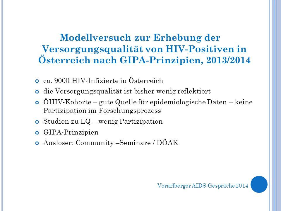Vorarlberger AIDS-Gespräche 2014 Modellversuch zur Erhebung der Versorgungsqualität von HIV-Positiven in Österreich nach GIPA-Prinzipien, 2013/2014 ca