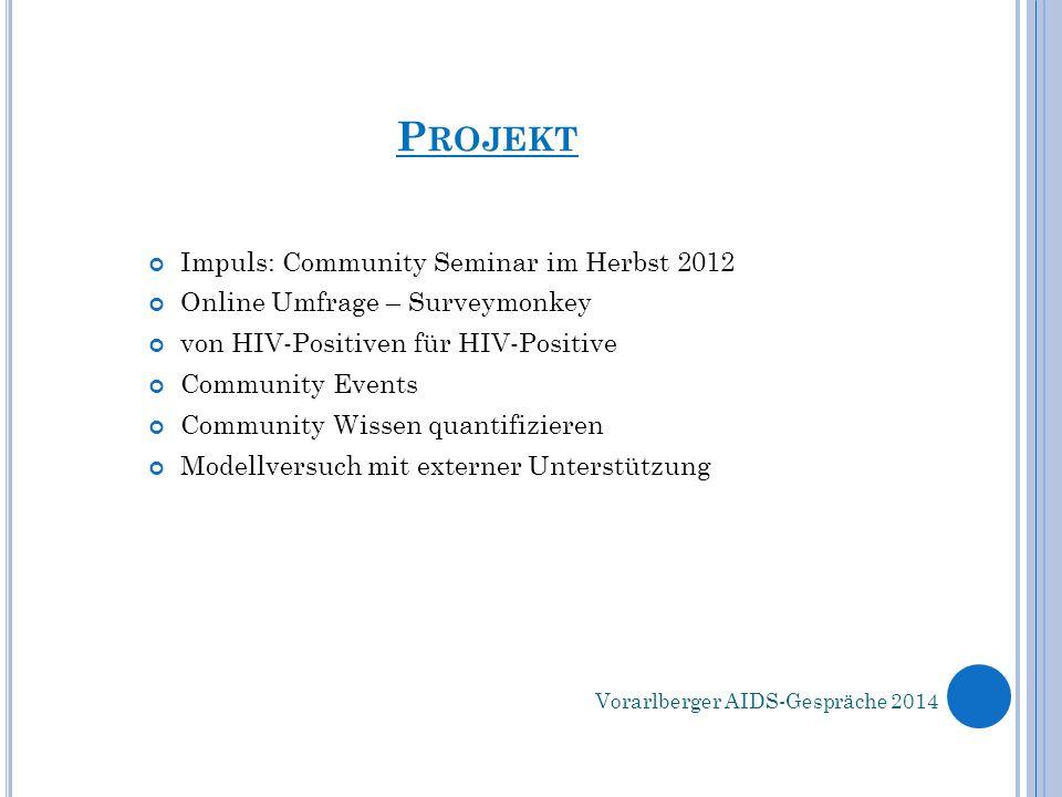 P ROJEKT Impuls: Community Seminar im Herbst 2012 Online Umfrage – Surveymonkey von HIV-Positiven für HIV-Positive Community Events Community Wissen q