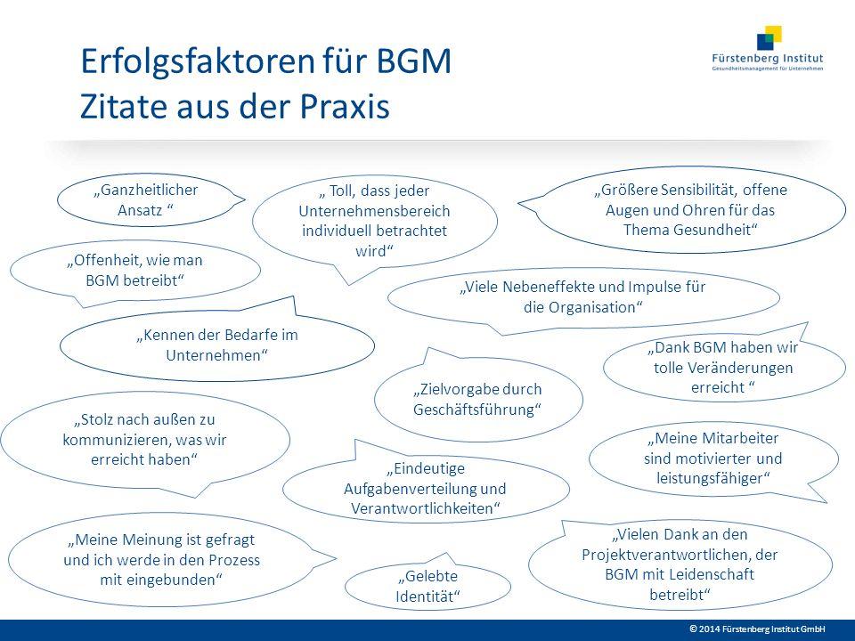 © 2014 Fürstenberg Institut GmbH Erfolgsfaktoren für BGM Zitate aus der Praxis Größere Sensibilität, offene Augen und Ohren für das Thema Gesundheit G