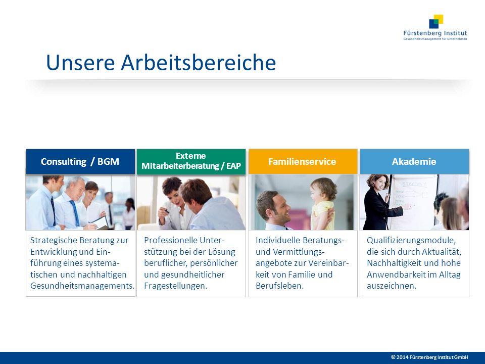 © 2014 Fürstenberg Institut GmbH Strategische Beratung zur Entwicklung und Ein- führung eines systema- tischen und nachhaltigen Gesundheitsmanagements