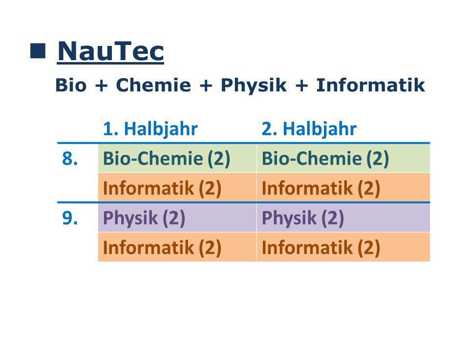 NauTec Bio + Chemie + Physik + Informatik 1. Halbjahr2.
