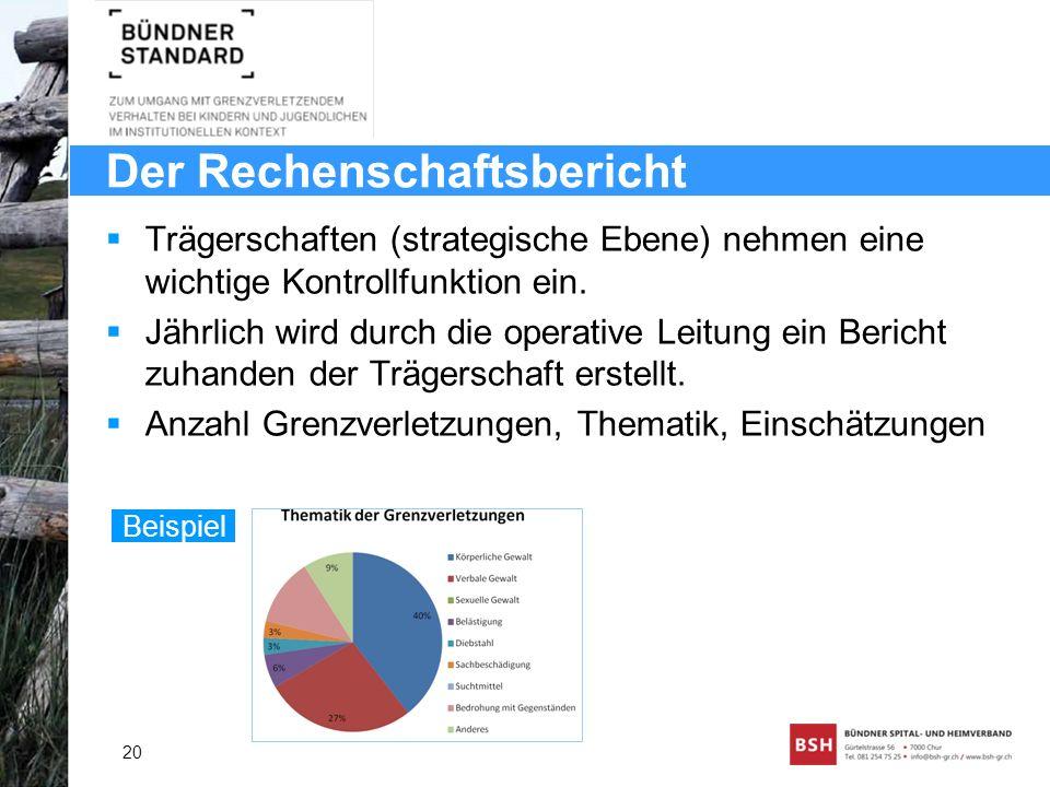 Der Rechenschaftsbericht Trägerschaften (strategische Ebene) nehmen eine wichtige Kontrollfunktion ein. Jährlich wird durch die operative Leitung ein