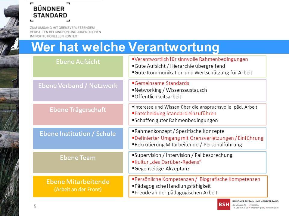 Wer hat welche Verantwortung 5 Ebene Mitarbeitende (Arbeit an der Front) Ebene Team Ebene Institution / Schule Ebene Trägerschaft Ebene Verband / Netz
