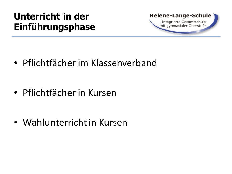 Pflichtunterricht im Klassenverband 10 Fächer Pflichtunterricht im Klassenverband Deutsch, 1.