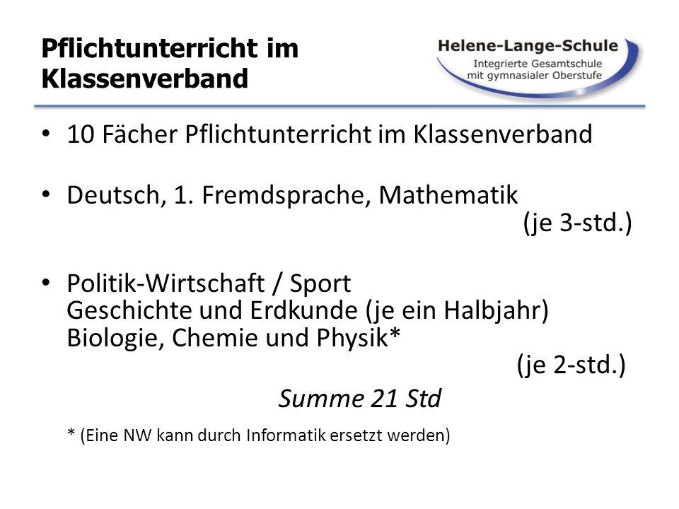 Pflichtunterricht im Klassenverband 10 Fächer Pflichtunterricht im Klassenverband Deutsch, 1. Fremdsprache, Mathematik (je 3-std.) Politik-Wirtschaft