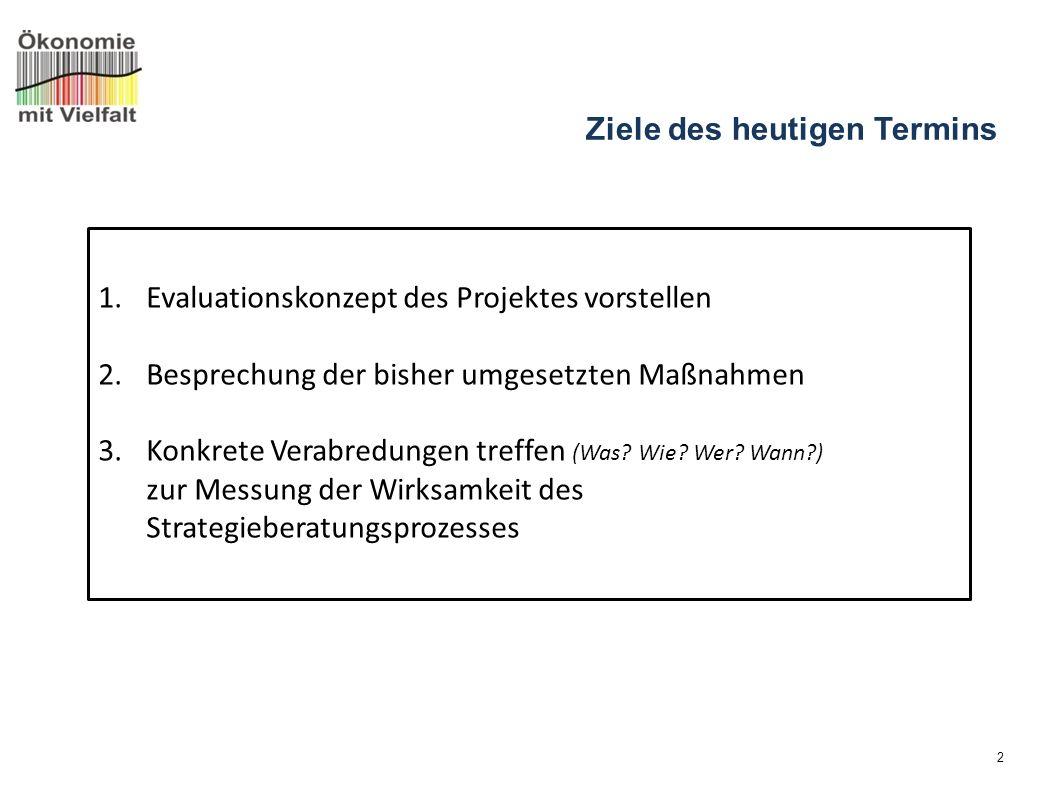 2 Ziele des heutigen Termins 1.Evaluationskonzept des Projektes vorstellen 2.Besprechung der bisher umgesetzten Maßnahmen 3.Konkrete Verabredungen treffen (Was.