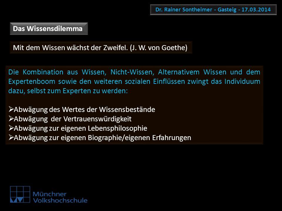Dr. Rainer Sontheimer - Gasteig - 17.03.2014 Mit dem Wissen wächst der Zweifel. (J. W. von Goethe) Das Wissensdilemma Die Kombination aus Wissen, Nich