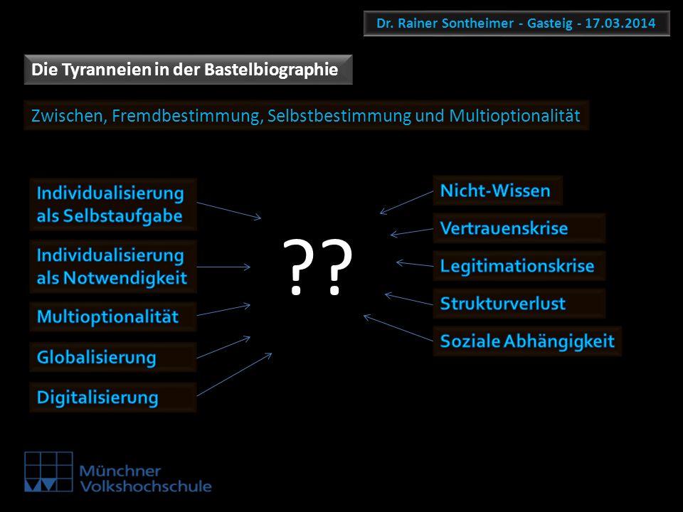 Dr. Rainer Sontheimer - Gasteig - 17.03.2014 Die Tyranneien in der Bastelbiographie Zwischen, Fremdbestimmung, Selbstbestimmung und Multioptionalität