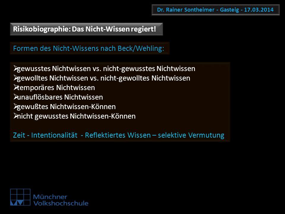 Dr. Rainer Sontheimer - Gasteig - 17.03.2014 Risikobiographie: Das Nicht-Wissen regiert! Formen des Nicht-Wissens nach Beck/Wehling: gewusstes Nichtwi
