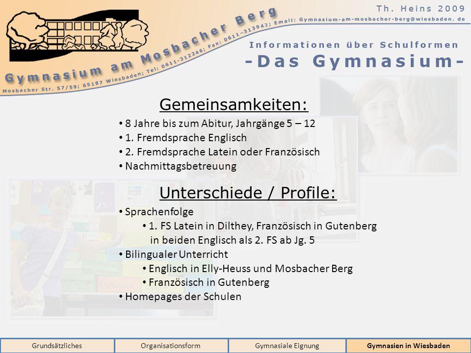 GrundsätzlichesOrganisationsformGymnasiale EignungGymnasien in Wiesbaden Gemeinsamkeiten: 8 Jahre bis zum Abitur, Jahrgänge 5 – 12 1. Fremdsprache Eng