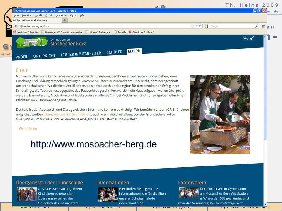 GrundsätzlichesOrganisationsformGymnasiale EignungGymnasien in Wiesbaden