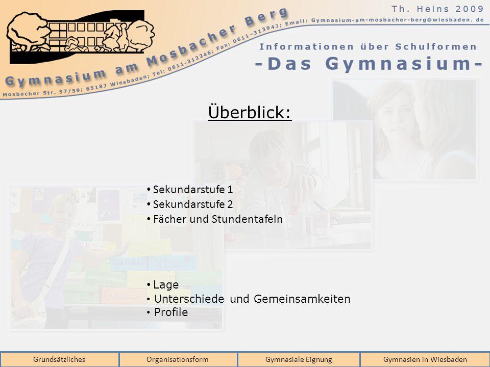GrundsätzlichesOrganisationsformGymnasiale EignungGymnasien in Wiesbaden Überblick: GrundsätzlichesOrganisationsform Sekundarstufe 1 Sekundarstufe 2 F