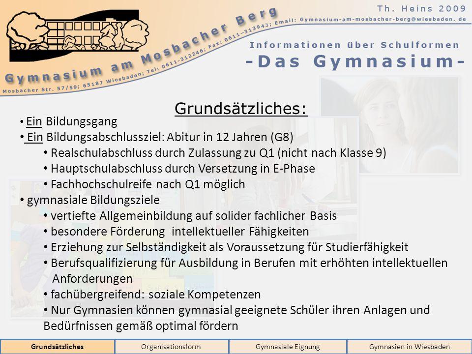 GrundsätzlichesOrganisationsformGymnasiale EignungGymnasien in Wiesbaden Ein Bildungsgang Ein Bildungsabschlussziel: Abitur in 12 Jahren (G8) Realschulabschluss durch Zulassung zu Q1 (nicht nach Klasse 9) Hauptschulabschluss durch Versetzung in E-Phase Fachhochschulreife nach Q1 möglich gymnasiale Bildungsziele vertiefte Allgemeinbildung auf solider fachlicher Basis besondere Förderung intellektueller Fähigkeiten Erziehung zur Selbständigkeit als Voraussetzung für Studierfähigkeit Berufsqualifizierung für Ausbildung in Berufen mit erhöhten intellektuellen Anforderungen fachübergreifend: soziale Kompetenzen Nur Gymnasien können gymnasial geeignete Schüler ihren Anlagen und Bedürfnissen gemäß optimal fördern Grundsätzliches: