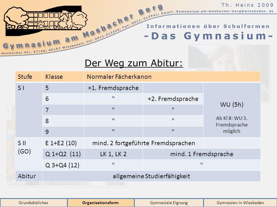 GrundsätzlichesOrganisationsformGymnasiale EignungGymnasien in Wiesbaden StufeKlasseNormaler Fächerkanon S I5+1. Fremdsprache WU (5h) Ab Kl 8: WU 3. F