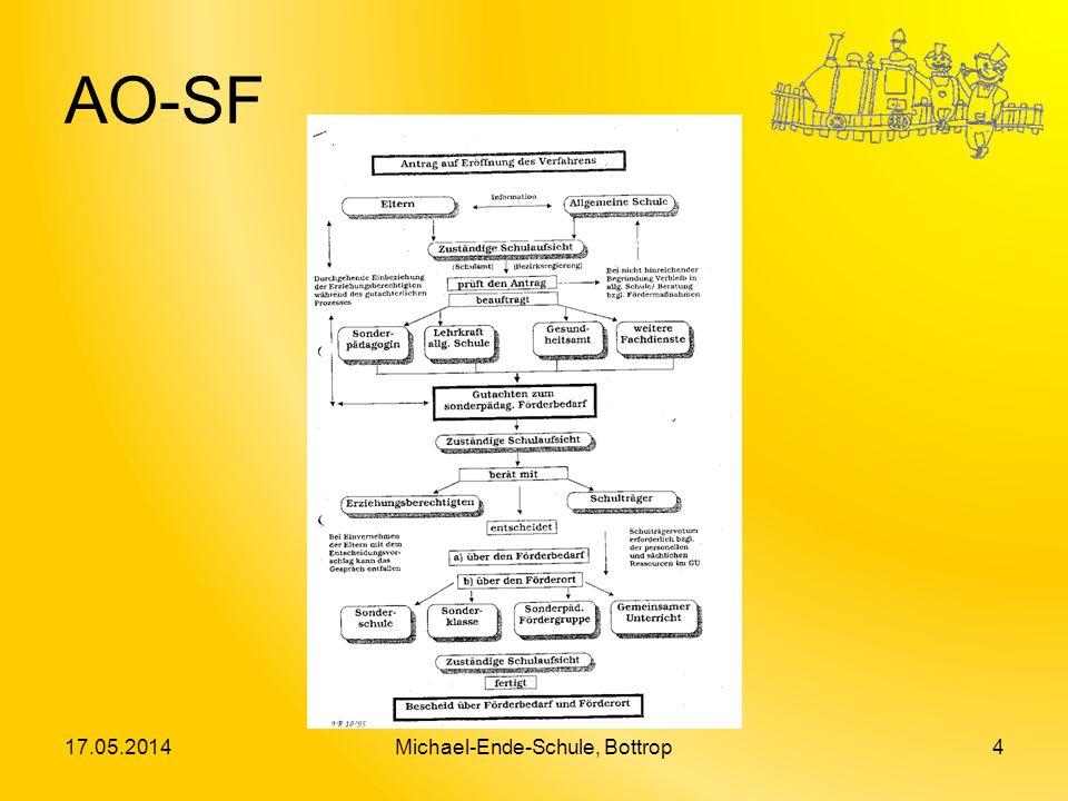 AO-SF 17.05.2014Michael-Ende-Schule, Bottrop4