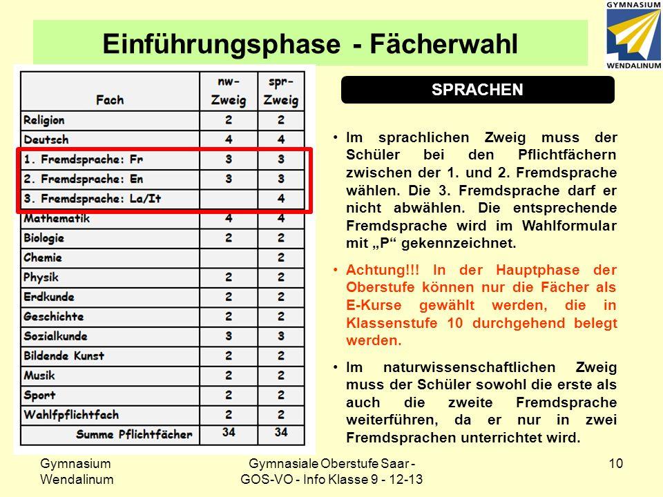 Gymnasium Wendalinum Gymnasiale Oberstufe Saar - GOS-VO - Info Klasse 9 - 12-13 10 Einführungsphase - Fächerwahl Im sprachlichen Zweig muss der Schüle