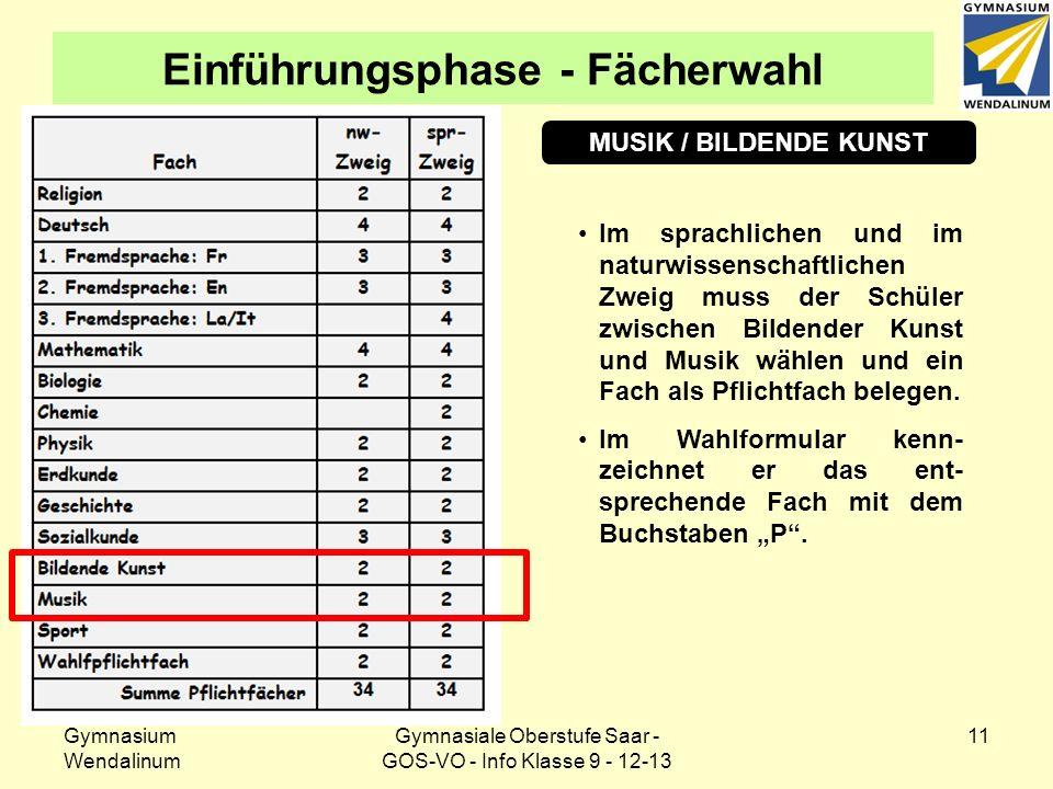 Gymnasium Wendalinum Gymnasiale Oberstufe Saar - GOS-VO - Info Klasse 9 - 12-13 11 Einführungsphase - Fächerwahl Im sprachlichen und im naturwissensch