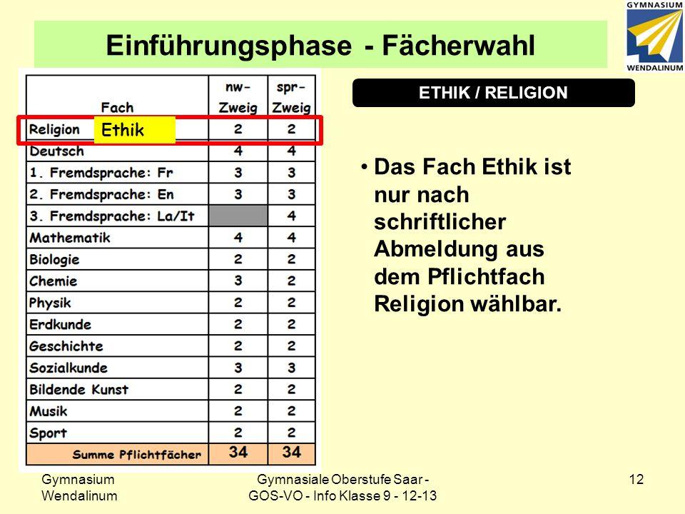 Gymnasium Wendalinum Gymnasiale Oberstufe Saar - GOS-VO - Info Klasse 9 - 12-13 12 Einführungsphase - Fächerwahl ETHIK / RELIGION Das Fach Ethik ist n
