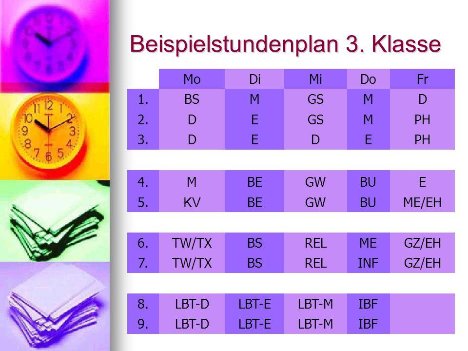 Beispielstundenplan 3. Klasse MoDiMiDoFr 1.BSMGSMD 2.DEGSMPH 3.DEDEPH 4.MBEGWBUE 5.