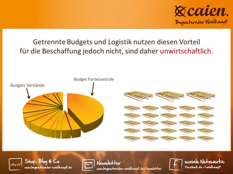 Budget Parteizentrale Budgets Verbände Getrennte Budgets und Logistik nutzen diesen Vorteil für die Beschaffung jedoch nicht, sind daher unwirtschaftlich.