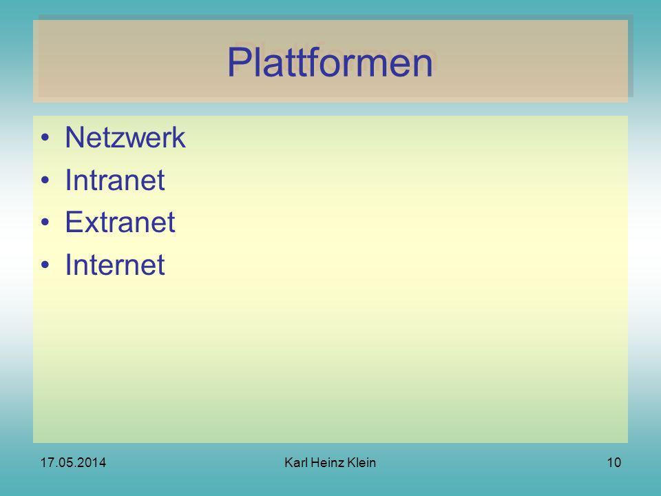 17.05.2014Karl Heinz Klein10 Plattformen Netzwerk Intranet Extranet Internet