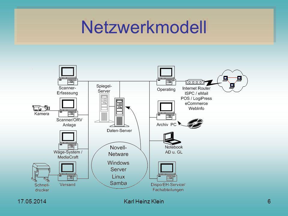 17.05.2014Karl Heinz Klein6 Netzwerkmodell