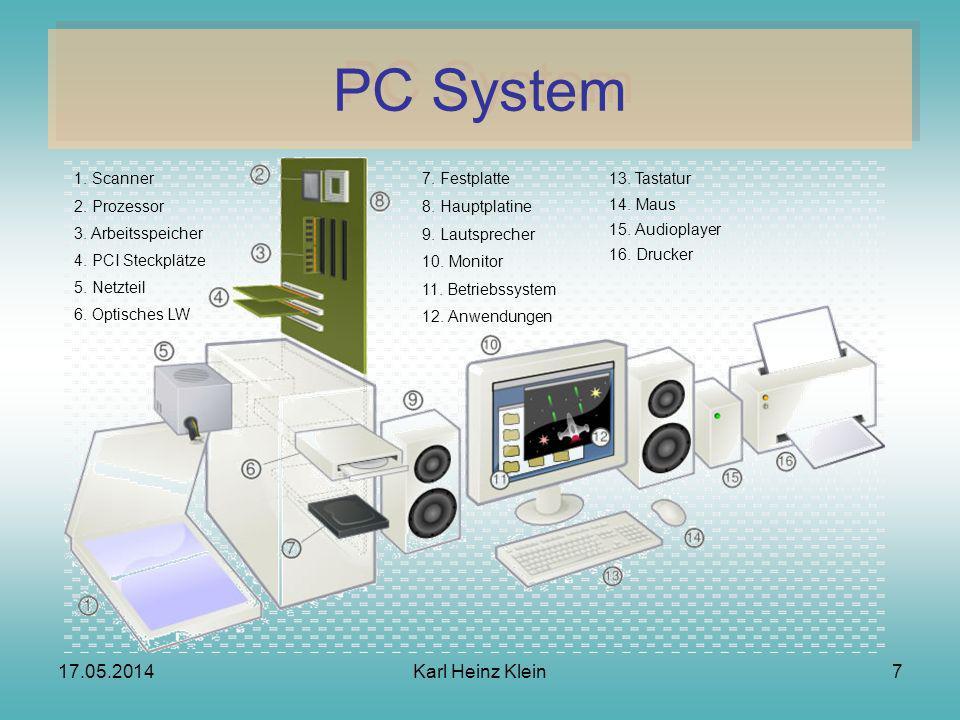 17.05.2014Karl Heinz Klein7 PC System 1.Scanner 2.