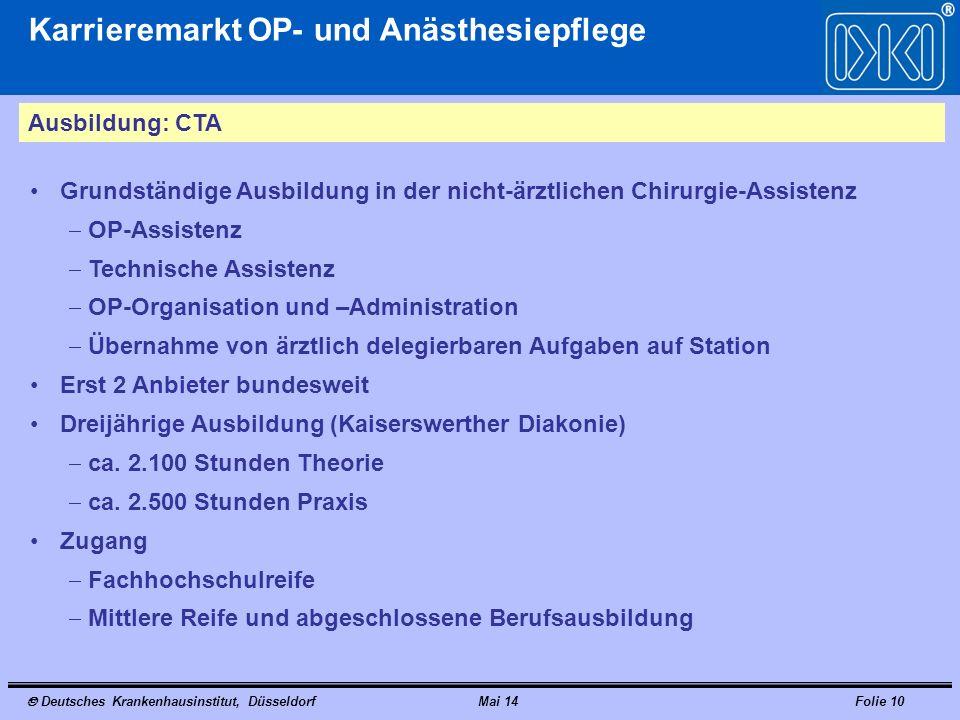 Deutsches Krankenhausinstitut, DüsseldorfMai 14Folie 10 Karrieremarkt OP- und Anästhesiepflege Ausbildung: CTA Grundständige Ausbildung in der nicht-ä