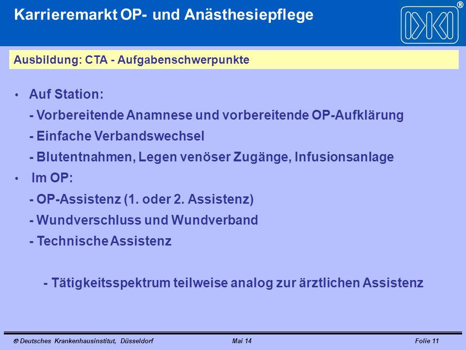 Deutsches Krankenhausinstitut, DüsseldorfMai 14Folie 11 Karrieremarkt OP- und Anästhesiepflege Ausbildung: CTA - Aufgabenschwerpunkte Auf Station: - V