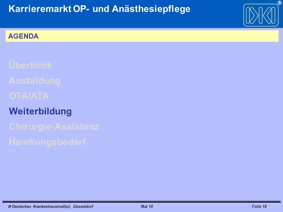 Deutsches Krankenhausinstitut, DüsseldorfMai 14Folie 18 Karrieremarkt OP- und Anästhesiepflege AGENDA Überblick Ausbildung OTA/ATA Weiterbildung Chirurgie-Assistenz Handlungsbedarf