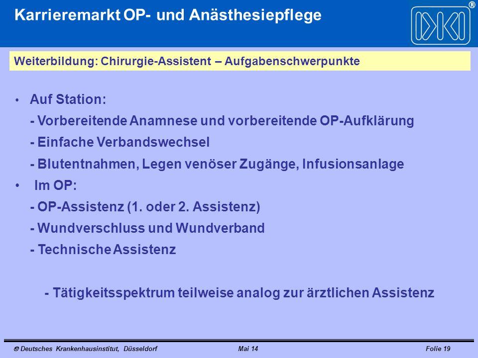 Deutsches Krankenhausinstitut, DüsseldorfMai 14Folie 19 Karrieremarkt OP- und Anästhesiepflege Weiterbildung: Chirurgie-Assistent – Aufgabenschwerpunk