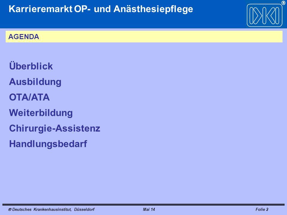 Deutsches Krankenhausinstitut, DüsseldorfMai 14Folie 13 Karrieremarkt OP- und Anästhesiepflege OTA/ATA: Verbreitung Derzeit 2000 OTA in deutschen Krankenhäusern Verzehnfachung der OTA-Zahlen seit 2000 Anteil am nicht-ärztlichen OP-Personal: 6 % Anteil der OTA an der Fachkraftquote im OP: 14 % Versiebenfachung des OTA-Anteils an der Fachkraftquote seit 2000