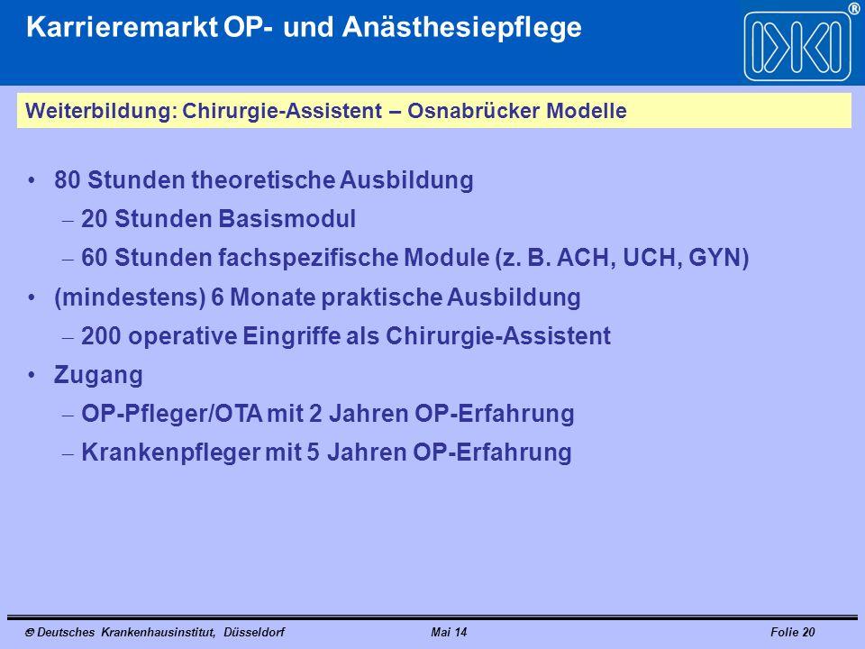 Deutsches Krankenhausinstitut, DüsseldorfMai 14Folie 20 Karrieremarkt OP- und Anästhesiepflege Weiterbildung: Chirurgie-Assistent – Osnabrücker Modell