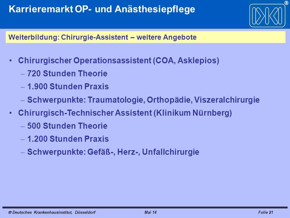 Deutsches Krankenhausinstitut, DüsseldorfMai 14Folie 21 Karrieremarkt OP- und Anästhesiepflege Weiterbildung: Chirurgie-Assistent – weitere Angebote C