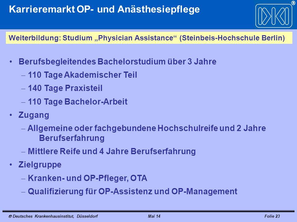 Deutsches Krankenhausinstitut, DüsseldorfMai 14Folie 23 Karrieremarkt OP- und Anästhesiepflege Weiterbildung: Studium Physician Assistance (Steinbeis-