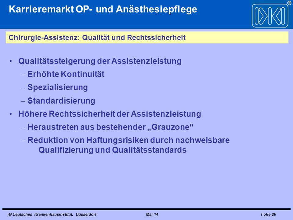 Deutsches Krankenhausinstitut, DüsseldorfMai 14Folie 26 Karrieremarkt OP- und Anästhesiepflege Chirurgie-Assistenz: Qualität und Rechtssicherheit Qual
