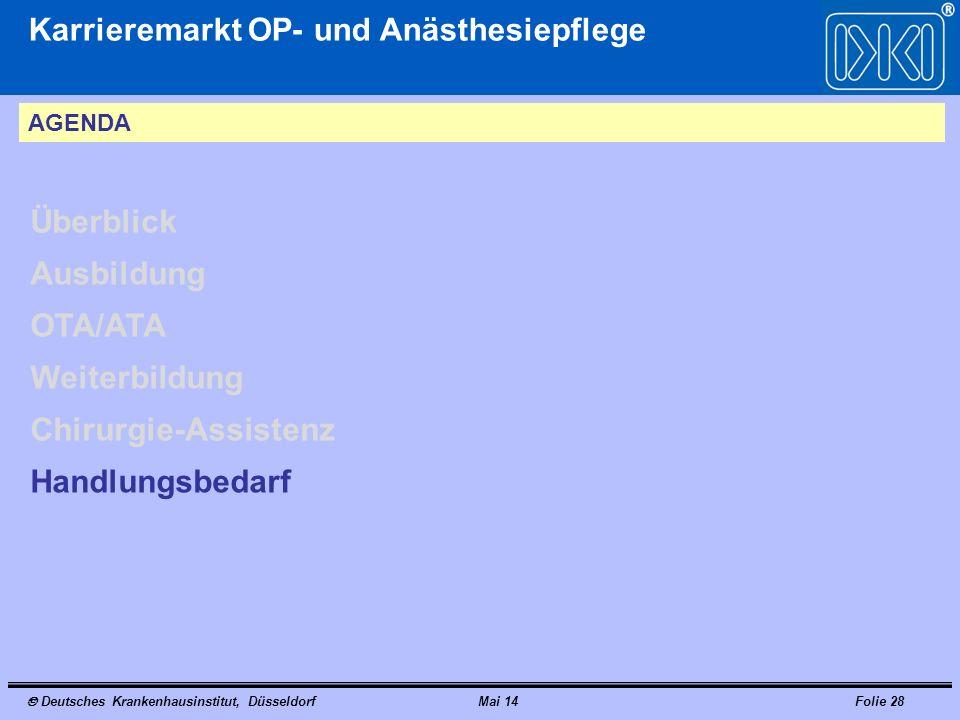 Deutsches Krankenhausinstitut, DüsseldorfMai 14Folie 28 Karrieremarkt OP- und Anästhesiepflege AGENDA Überblick Ausbildung OTA/ATA Weiterbildung Chirurgie-Assistenz Handlungsbedarf