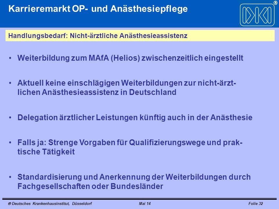 Deutsches Krankenhausinstitut, DüsseldorfMai 14Folie 32 Karrieremarkt OP- und Anästhesiepflege Handlungsbedarf: Nicht-ärztliche Anästhesieassistenz We