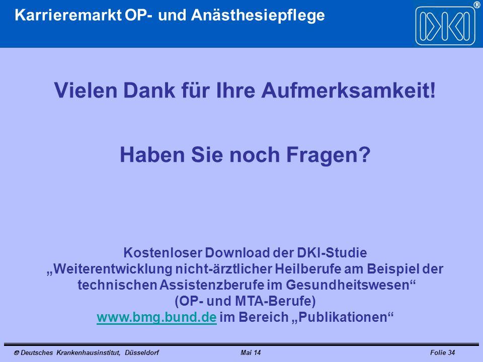 Deutsches Krankenhausinstitut, DüsseldorfMai 14Folie 34 Karrieremarkt OP- und Anästhesiepflege Vielen Dank für Ihre Aufmerksamkeit! Haben Sie noch Fra